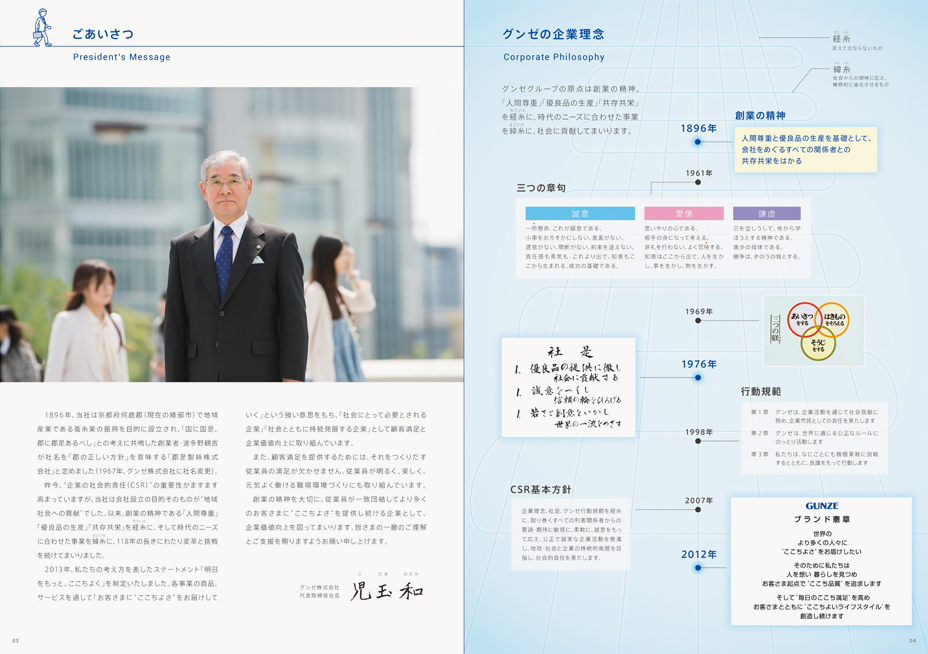 gunze_company_2