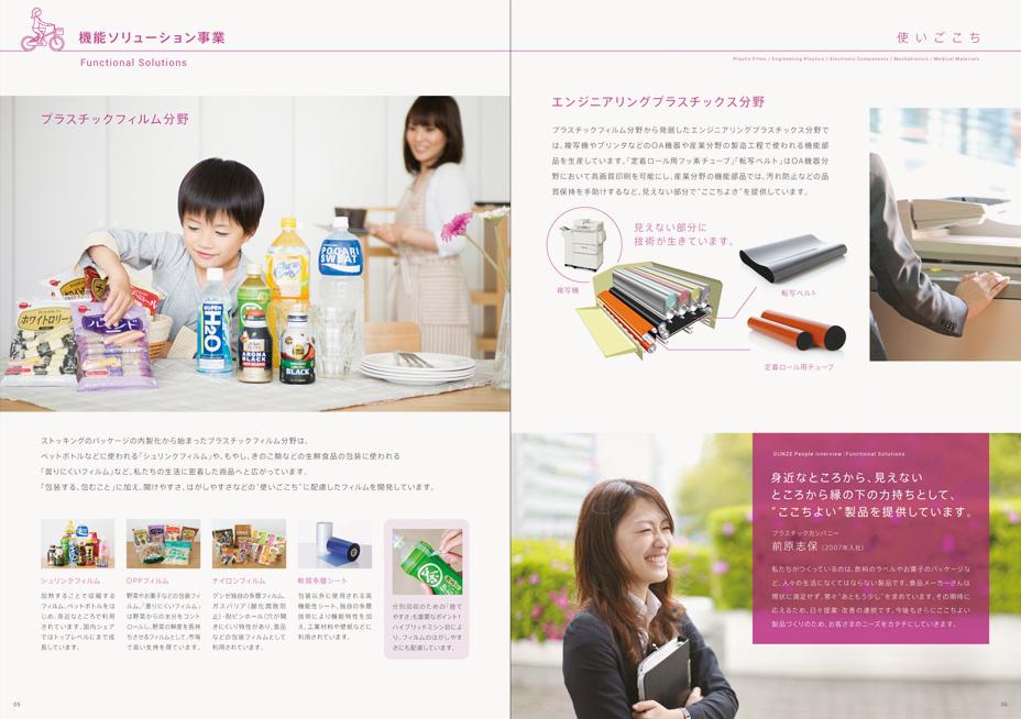 gunze_company_3