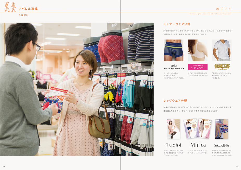 gunze_company_4